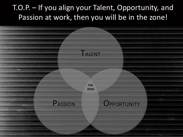 Kuvahaun tulos haulle talent passion opportunity