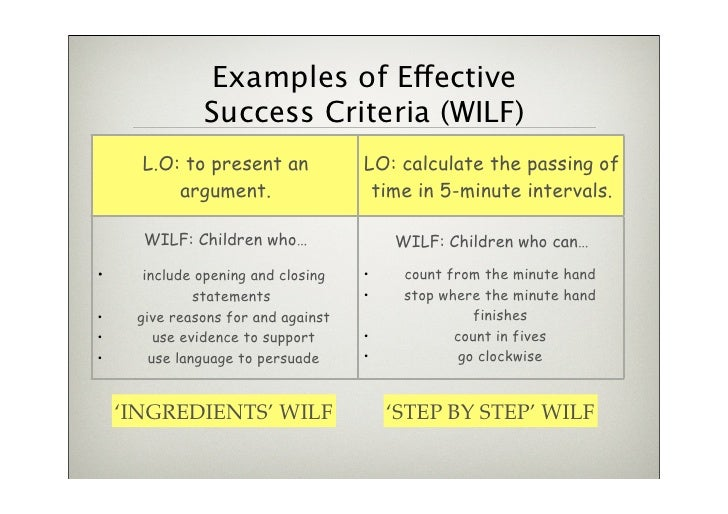 persuasive writing success criteria Success criteria for different writing genre - free download as word doc (doc), pdf file (pdf), text file (txt) or read online for free strategies for encouraging better writing.
