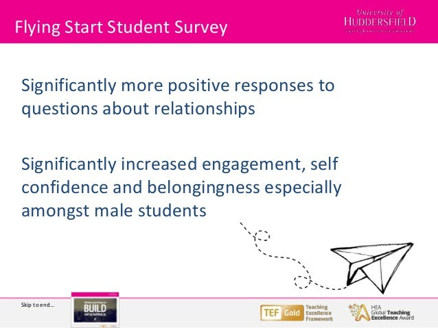 Significantly more positive responses to questions about relationships Significantly increased engagement, self confidence...