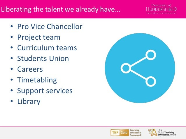 • Pro Vice Chancellor • Project team • Curriculum teams • Students Union • Careers • Timetabling • Support services • Libr...