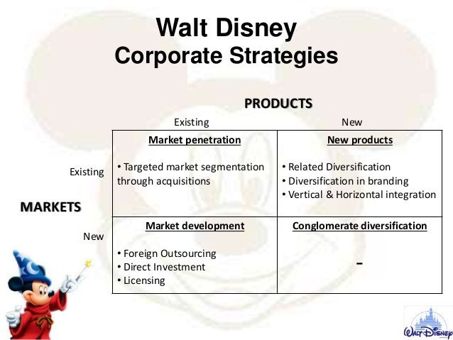 Market penetration • Targeted market segmentation through acquisitions New products • Related Diversification • Diversific...