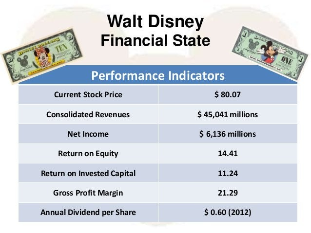 Walt Disney Financial State Performance Indicators Current Stock Price $ 80.07 Consolidated Revenues $ 45,041 millions Net...