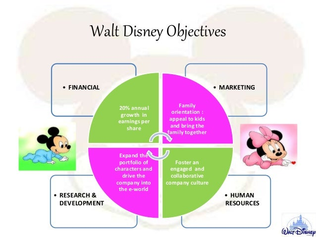 differentiation strategy of walt disney You need to establish a differentiated meaning for [  to the ways a guest can  interact with the disney brand at its walt disney world resort in.