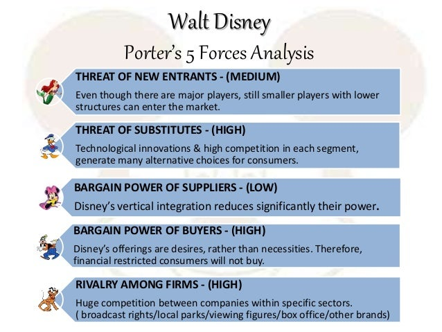 walt disney value chain analysis The walt disney company: its diversification strategy in 2012 assignment questions what value chain match-ups do you see what opportunities for skills transfer, cost sharing, or brand sharing do you see 6 analysis-based argument created date.