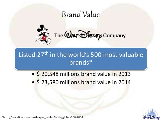 Must-know guide to the Walt Disney Company's competitors