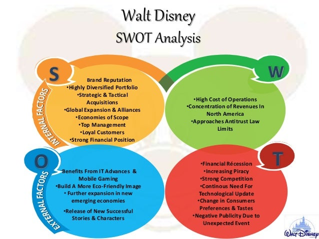 an analysis of the walt disney corpoation The walt disney company is a leading family entertainment and media enterprise for more than nine decades the name walt disney has been distinguished in the field of family entertainment.