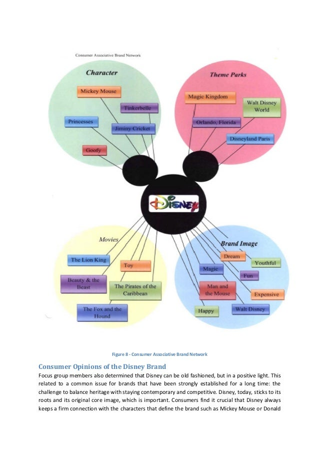 walt disney planning function of management