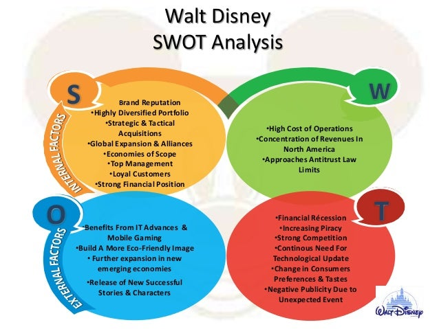 walt disney five forces competitive analysis Trey dick policy (drtan mwf 9am) porter five force analysis (disney) 3-6- 2016 threat of competition: medium/high: disney operates within very mature .