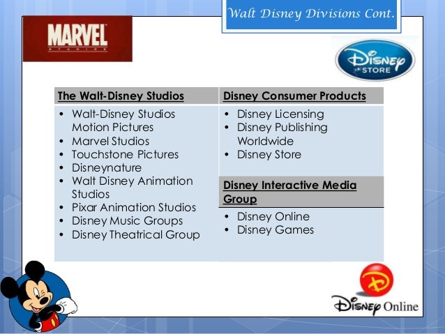 Marvel Entertainment, LLC - Strategic SWOT Analysis Review