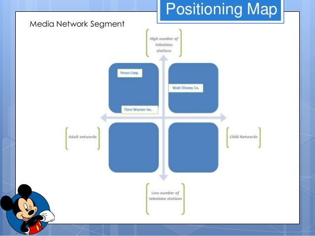 disney product positioning map Walt disney company being a leader in its  services and consumer products,.