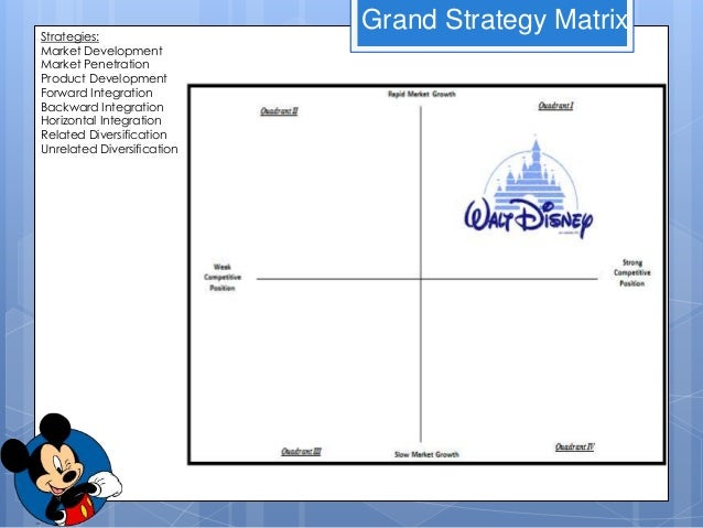 disney cruise swot Marketing strategies and positioning among cruise lines: chapter 8 marketing strategy: strategies, positioning, and marketing objectives purpose.