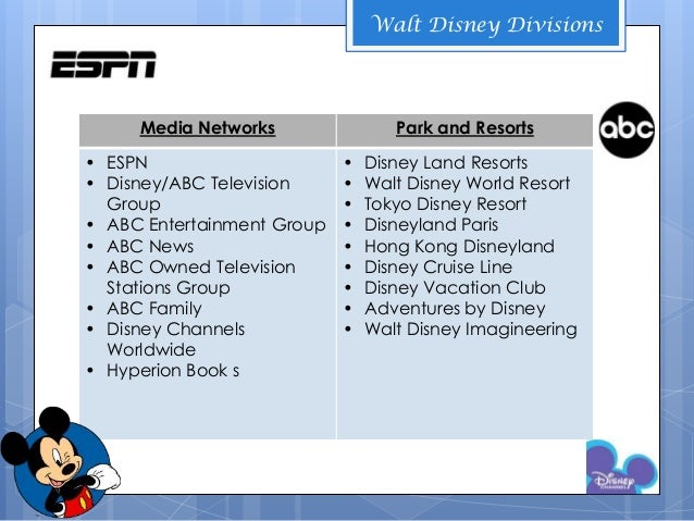 an analysis of disney world Disney: a short swot analysis iason dalavagas | july 11, 2016  the parks and resorts segment is comprised of walt disney world resort in florida, disneyland resort in california, aulani in hawaii, disney vacation club, disney cruise line, and adventures by disney.