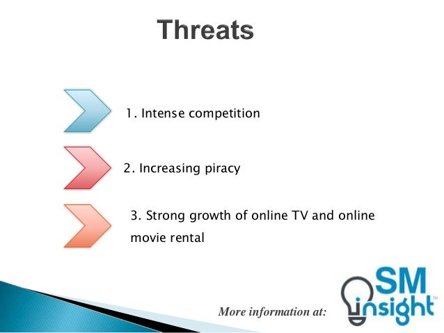 viacom swat analysis Find free swot analysis for viacom and read swot analysis for over 40,000+ companies and industries detailed reports with strength, weaknesses, opportunities.
