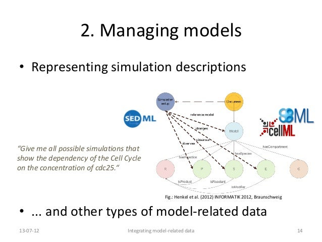 Possibilities for integrating model-related data in