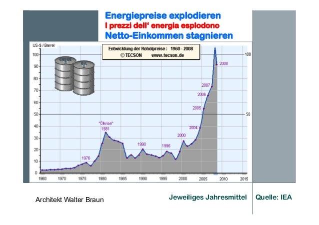 Walter Braun Ma 2009 Slide 3