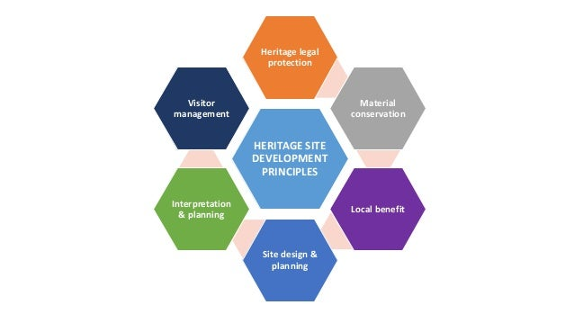 tourism managment This paper reviews current research on supply chain management (scm) within the context of tourism scm in the manufacturing industry has attracted widespread.