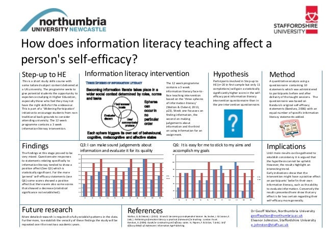 How does information literacy teaching affect a person's self-efficacy? Dr Geoff Walton, Northumbria University geoff.walt...