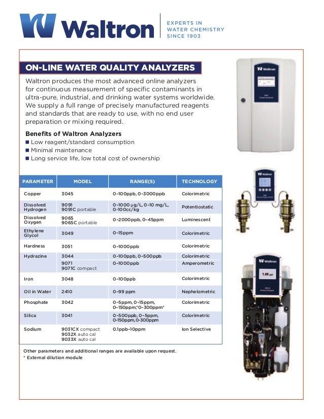 Copper Dissolved Hydrogen Dissolved Oxygen Ethylene Glycol Hardness Hydrazine Iron Oil in Water Phosphate Silica Sodium Co...