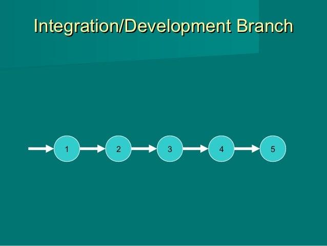 Integration/Development BranchIntegration/Development Branch 1 2 3 4 5