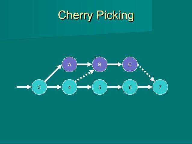 Cherry PickingCherry Picking 3 4 5 6 7 A CB