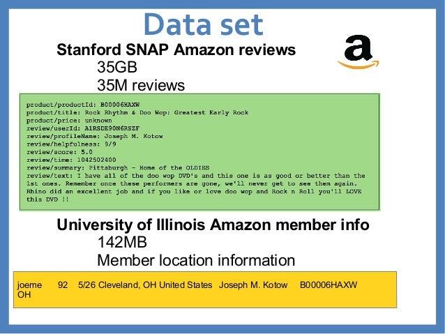 Data set  Stanford SNAP Amazon reviews  35GB  35M reviews  University of Illinois Amazon member info  142MB  Member locati...