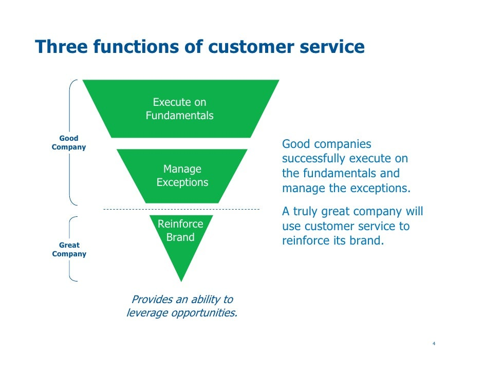 customer service presentations But if it was easy and natural there'd be no competitive advantage in it in other words, to be truly customer focused a customer service powerpoint (or ppt.
