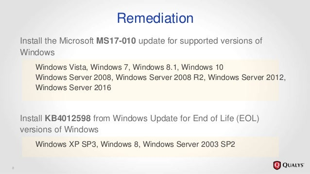 update ms17-010 for windows 7
