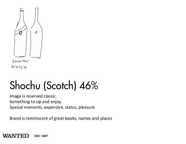 Shochu (Scotch) 46%       (      )Imageisreservedclassic.Somethingtosipandenjoy.Specialmoments,expensive,statu...