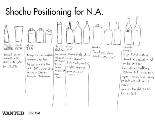 Shochu Positioning for N.A.                 g      DEC 2007