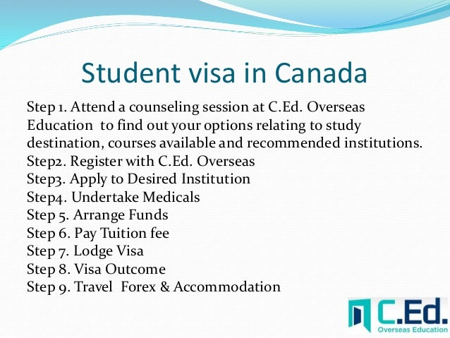 Student Guide to Canada | Study Abroad