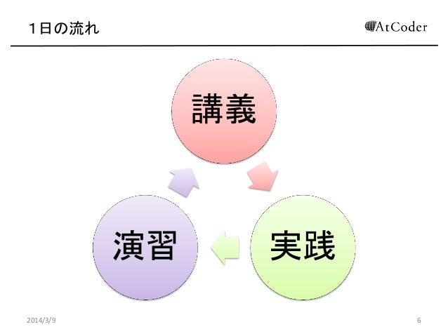1日の流れ  講義  演習 2014/3/9  実践 6
