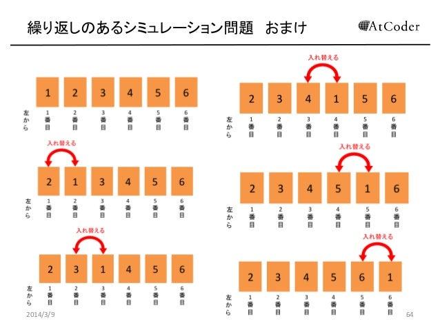 繰り返しのあるシミュレーション問題 おまけ  2014/3/9  64