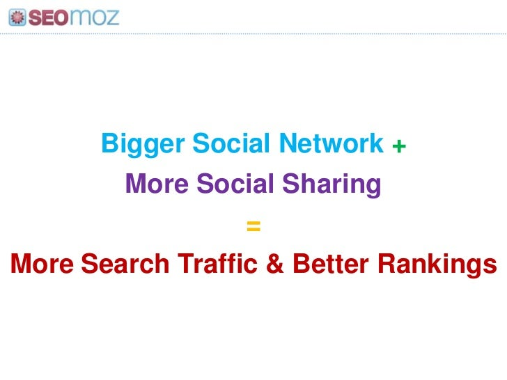 Bigger Social Network +<br />More Social Sharing<br />=<br />More Search Traffic & Better Rankings<br />