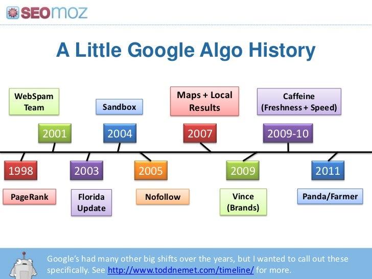 A Little Google Algo History<br />Maps + Local Results<br />WebSpam Team<br />Caffeine<br />(Freshness + Speed)<br />Sandb...
