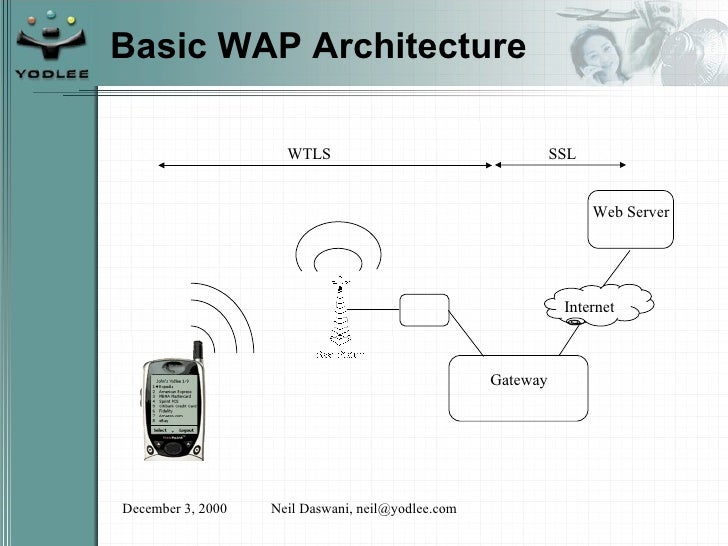 wap presentation Wap, the wireless application protocol, has managed to achieve fame and  the  book's stronger features are the clear and understandable presentation style,.