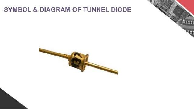 Tunnel Wiring Circuit Diagram