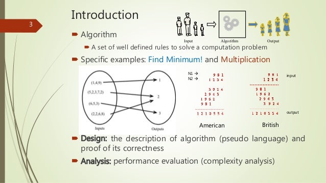 Levitin algorithms solution manual ch2 solution manual the design and analysis of algorithm levitin array sesandterpcylue rh sesandterpcylue monoblog ir fandeluxe Image collections