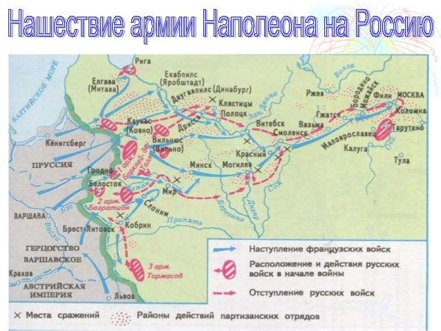 • Франция • не допустить соединения русских армий и разбить их основные силы уже вблизи границы; • взять Москву; • выведя ...