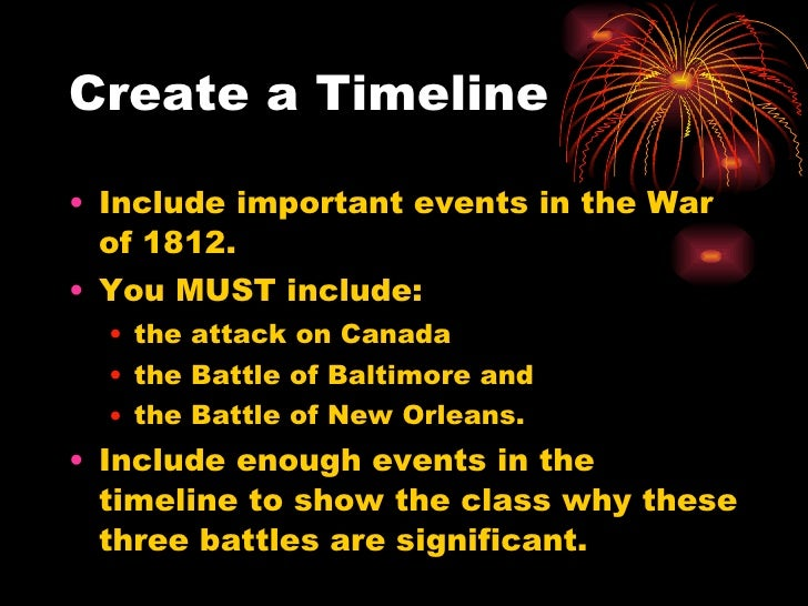 War of 1812 9 create a timeline ulliinclude important events in the war of 1812 publicscrutiny Gallery