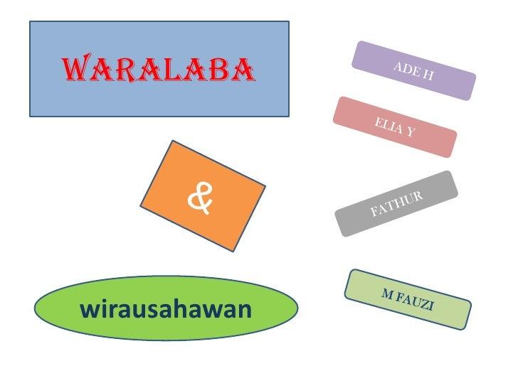 Waralaba <br />ADE H<br />ELIA Y<br />&<br />FATHUR<br />wirausahawan<br />M FAUZI<br />