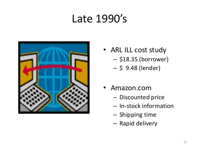 Late 1990's • ARL ILL cost study – $18.35 (borrower) – $ 9.48 (lender) • Amazon.com – Discounted price – In-stock informat...