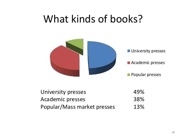 What kinds of books? 19 University presses Academic presses Popular presses University presses 49% Academic presses 38% Po...