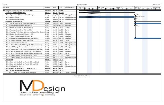 Nov 5 Task Name  Warehouse WBS Duration  Start  Finish 17,Resource Names Apr '13 T  1 Pilkington Tenant Improvement Schedu...