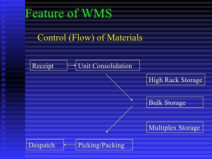 Control (Flow) of Materials Receipt Unit Consolidation High Rack Storage Bulk Storage Multiplex Storage Picking/Packing De...