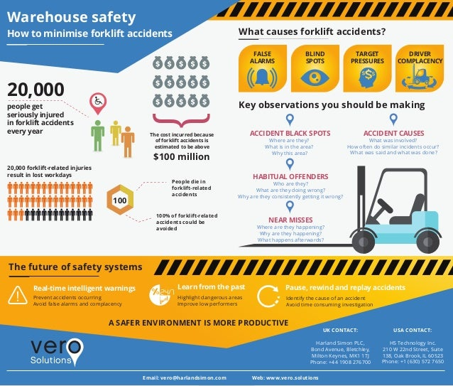 Warehouse Safety How To Minimise Forklift Accidents