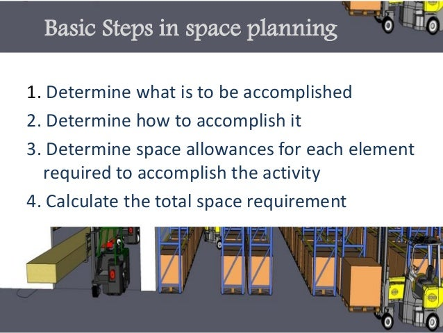 What Is Space Planning warehouse space planning