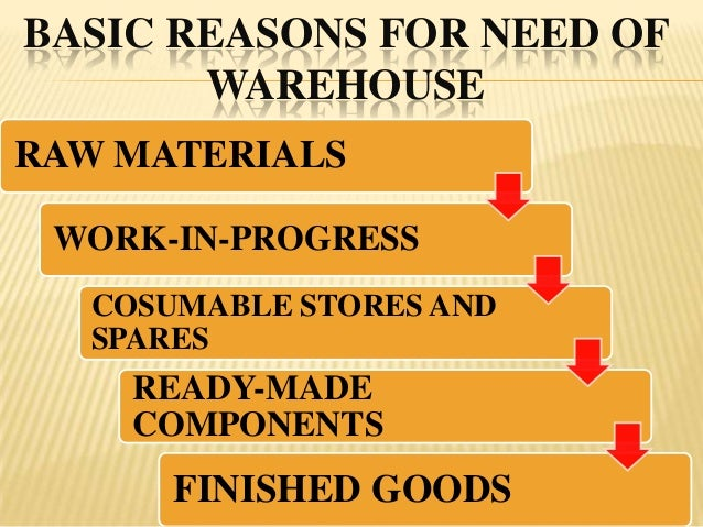 BASIC REASONS FOR NEED OF       WAREHOUSERAW MATERIALS WORK-IN-PROGRESS   COSUMABLE STORES AND   SPARES     READY-MADE    ...