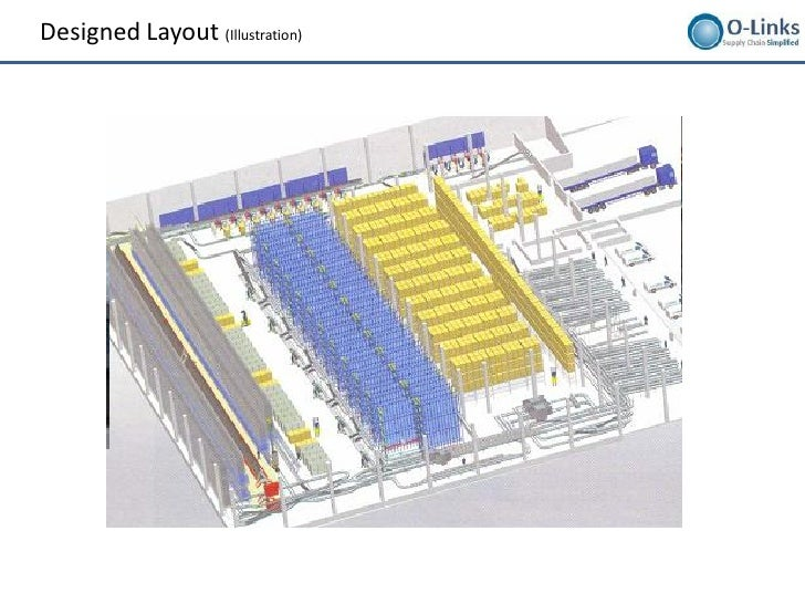 Warehousing layout-design-and-processes-setup on small inventory control ideas, workshop layout ideas, conference room layout ideas, reception area layout ideas, 2 bedroom house layout ideas, small warehouse home, shelving display ideas, living room layout ideas, small manufacturing ideas, break room layout ideas, small organizing ideas, small interior design ideas, kitchen layout ideas, office layout ideas, shipping and receiving layout ideas, small painting ideas, laundry room layout ideas,