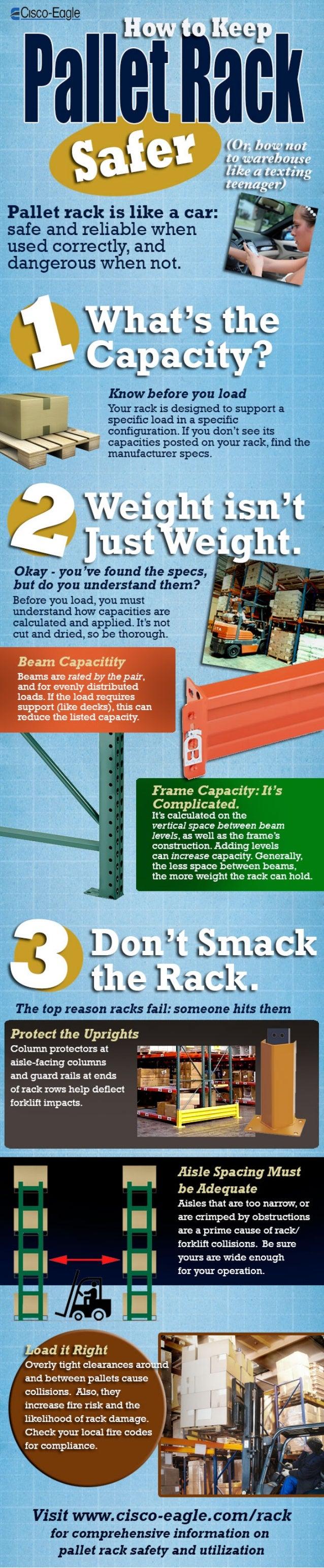 Warehousing Pallet Racking Safety