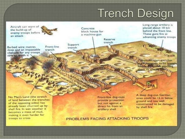 world war 1 trench warfare What was it like to live and work in a world war one trench find out in this bitesize primary ks2 guide.